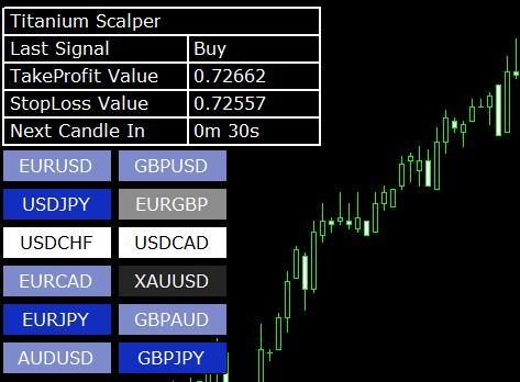 Trading Scanner