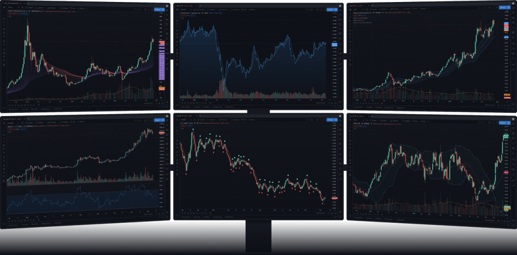 TradingView Desktop Platform