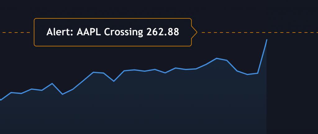 TradingView Trading Signals