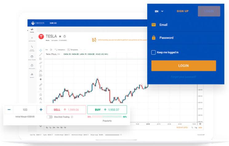 Triton Capital Markets Trading Platform