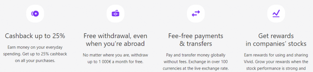 Vivid Money Features Overview