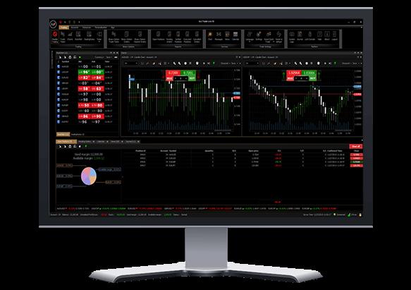 Alfa Financial AX1 Trading Platform