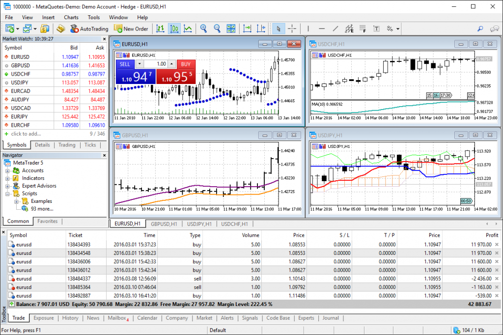 Alphafx Market Review Trading Platform