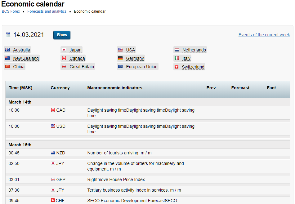 BCS Forex Review Economic Calendar
