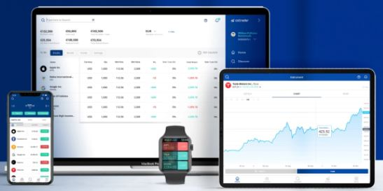 CCTrader Trading Platform