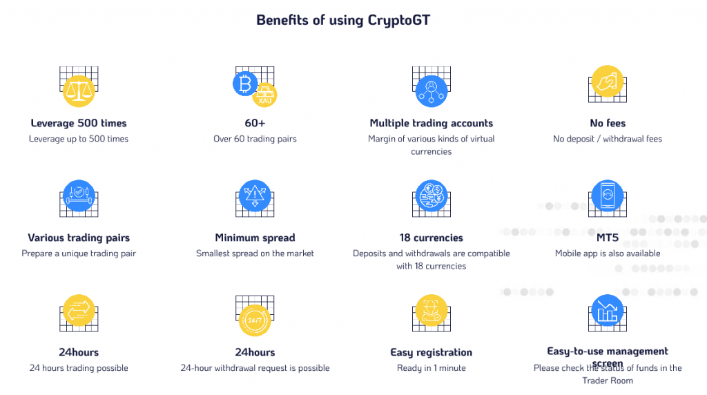 CryptoGT Features