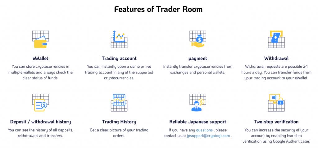 CryptoGT Trader Room