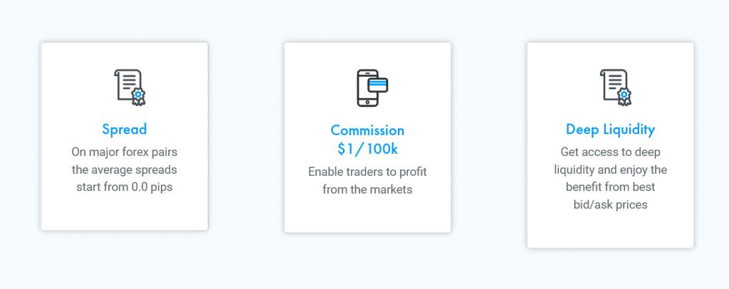 Esta Trade Features