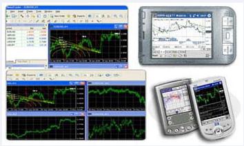 FCMarket Review Trading Platform