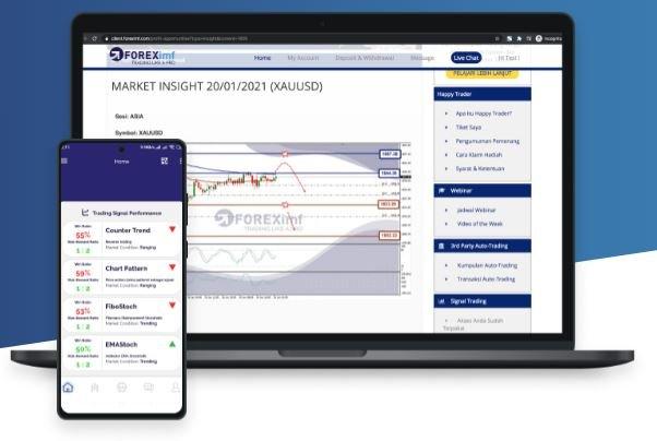 FOREXimf Trading Platform