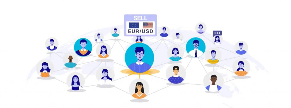 Fiboda Social Forex Trading