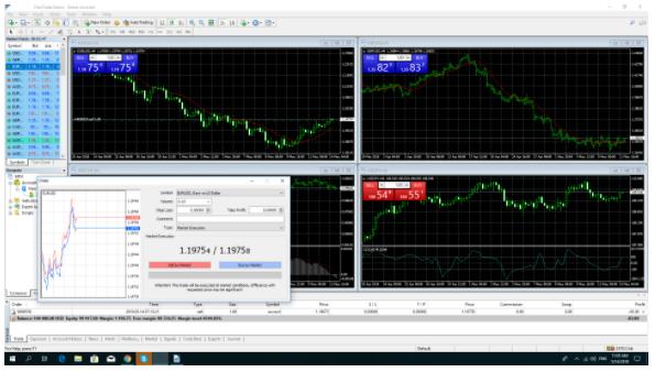 Finotrade Review Trading Platform