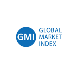 global market index