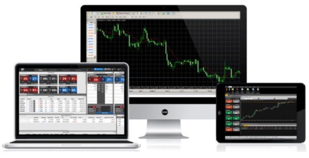 Global Market Index Review Trading Platform