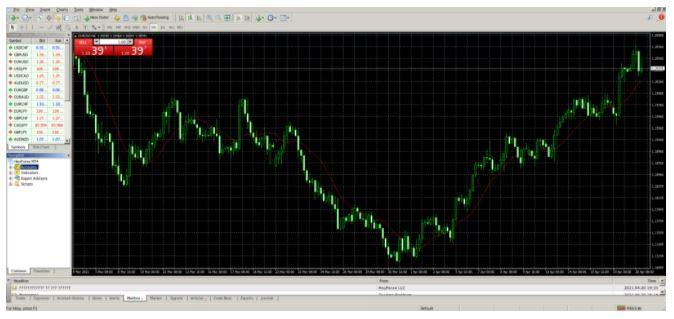 Hey Forex Trading Platform