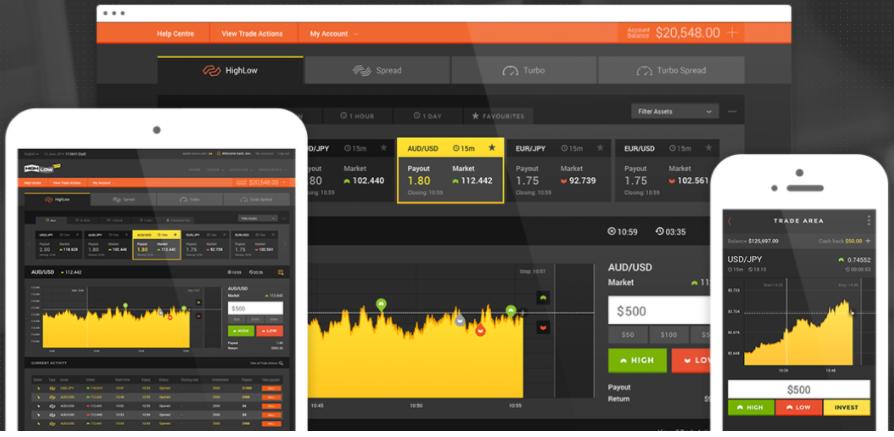 HighLow Markets Trading Platform
