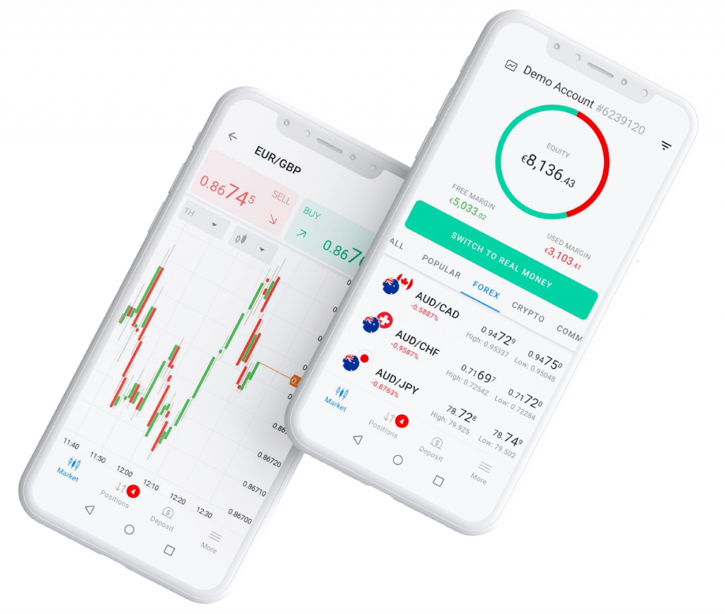 Honorfx Review Trading Platforms