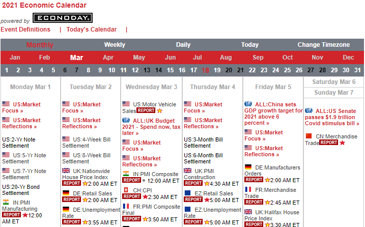 ICM Brokers Review Economic Calendar