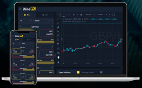 IfineFX Review Trading Platform