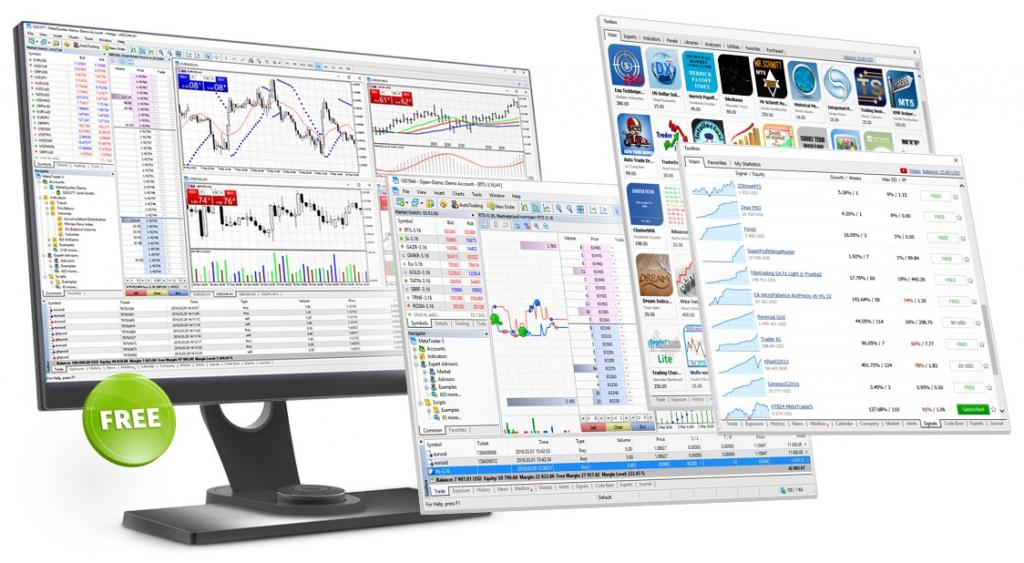Invast Global Trading Platform