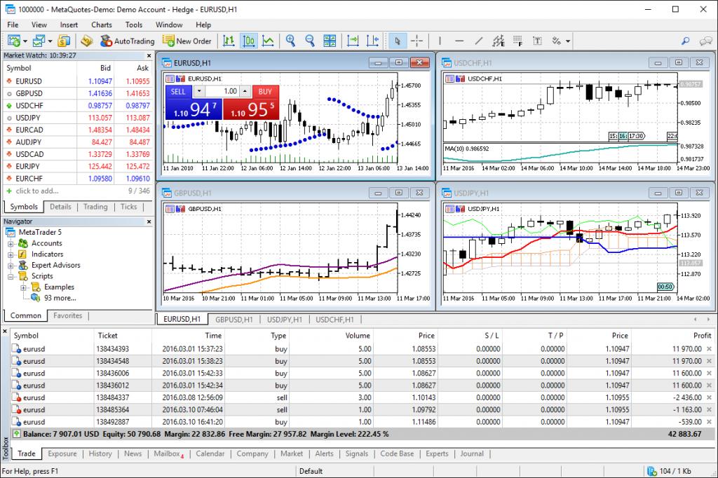 KLMFX Review MT5 Platform