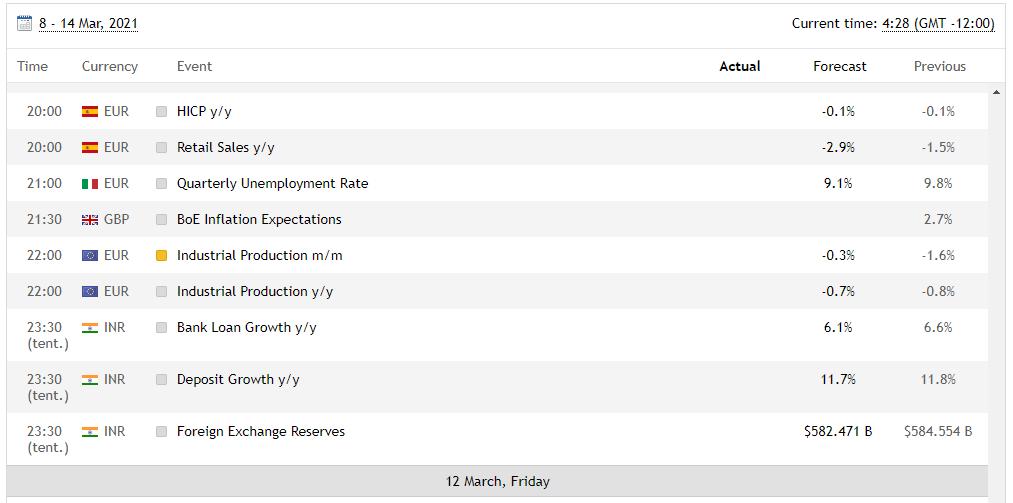 M4Markets Review Economic Calendar