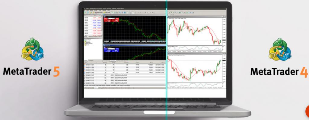 M4Markets Review Trading Platform