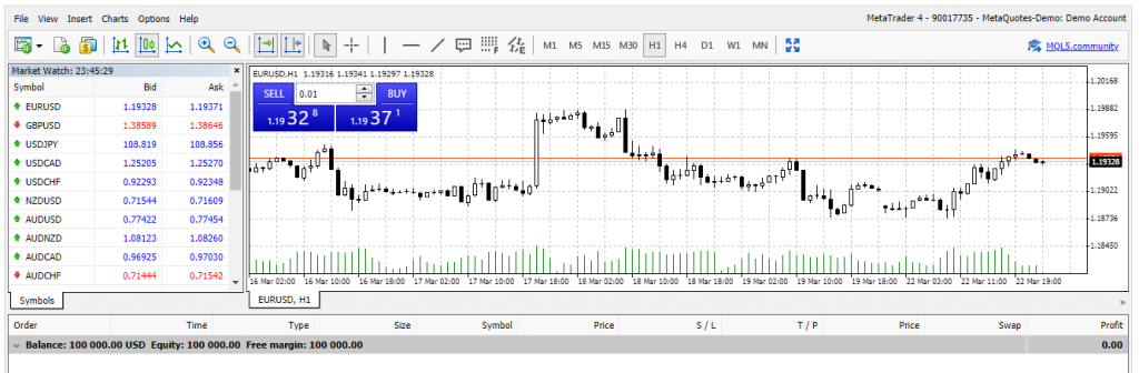 MEX Exchange Trading Platform