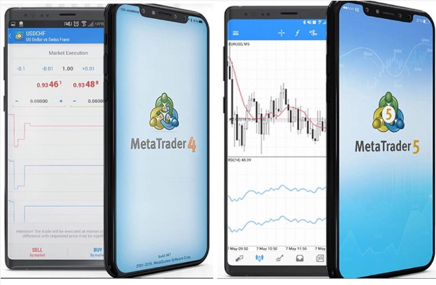 MogaFX Review Trading Platforms