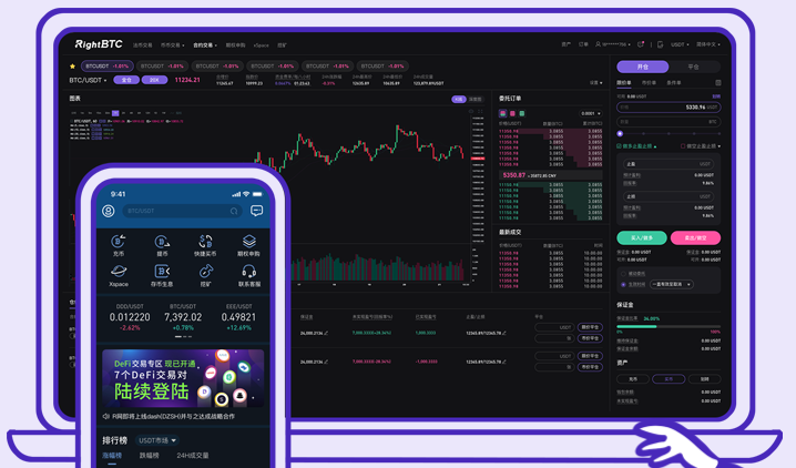 RightBTC Review Trading Platform