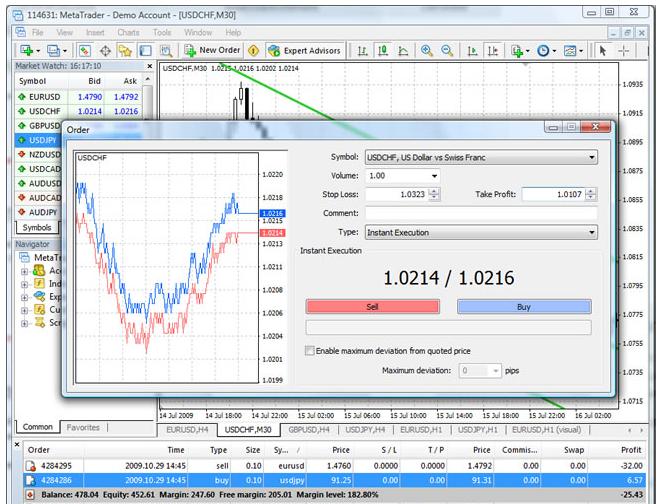 Trade Pro Futures Trading Platform