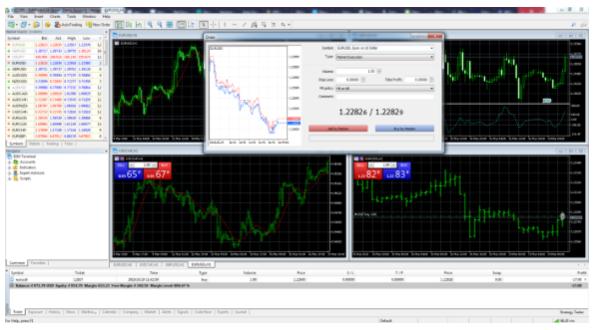 Trade12 Trading Platform