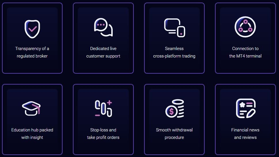 TradedWell Features Overview