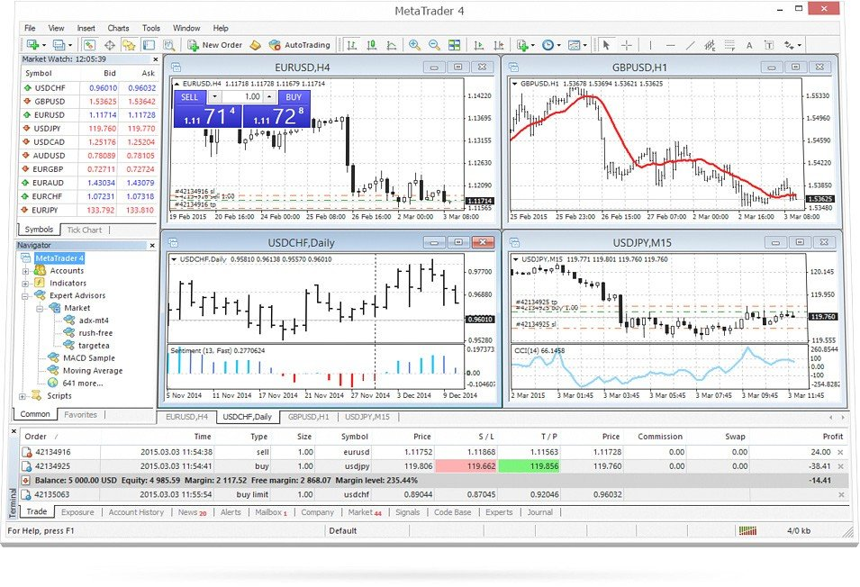 TradedWell Platform