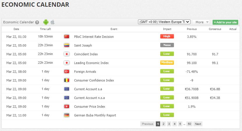 TusarFX Economic Calendar
