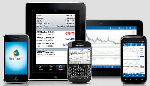 TusarFX Trading Platform