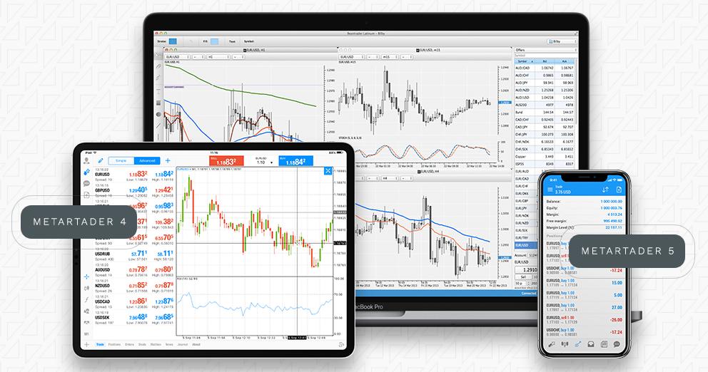 ZERO Markets Trading Platform